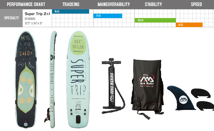 Super trip SUP board with accesories